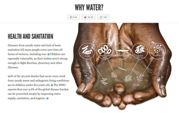 charitywater-small